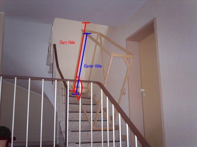 Veranschaulichung zur Bemessung des Treppensturzes