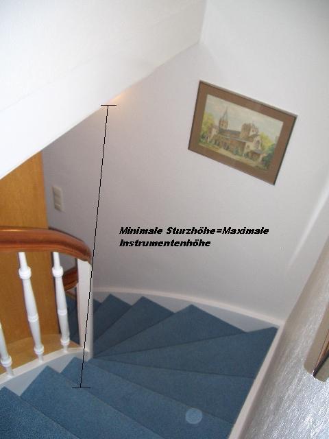Bemaßung eines Treppensturzes bei einer gewendelten Treppe